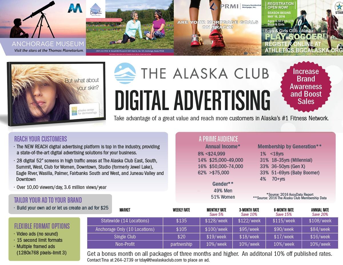 Digital Advertising Price